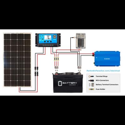 Premium solar panel rendszer, 1 db 160Wh napelemmel, 12V